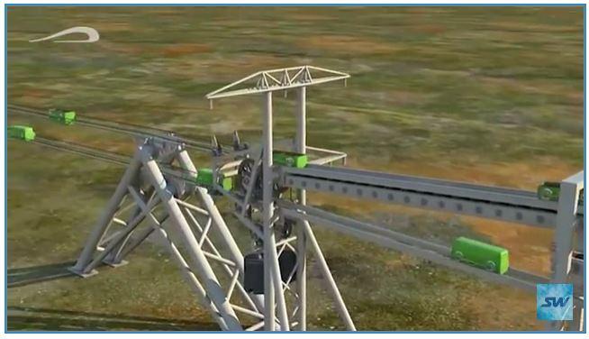 SkyWay szerepéről a világunk jövőbeli felépítésnek formálásában!