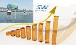 Skyway a célegyenesben